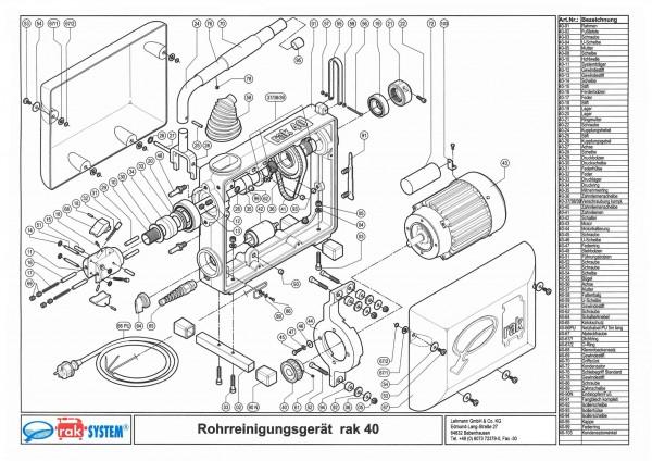 Ersatzteile rak-40