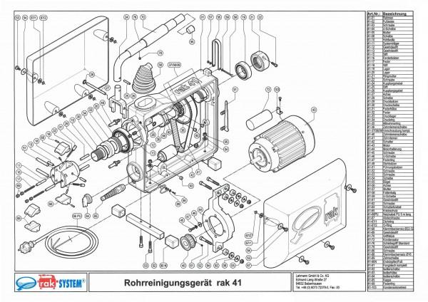 Ersatzteile rak-41